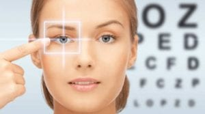 How to: Tips to Improve your Eyesight